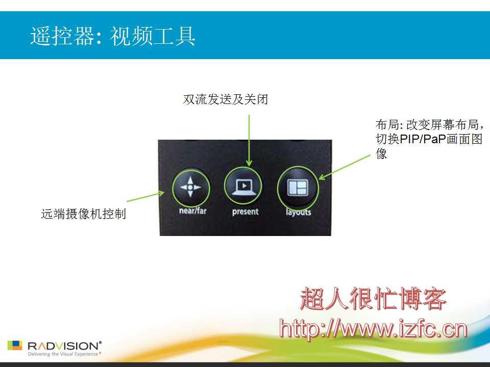 AVAYA RADVISION 视频会议产品SCOPIA XT5000/scopia xt4200/scopia xt4300安装调试操作培训 视频会议 第13张