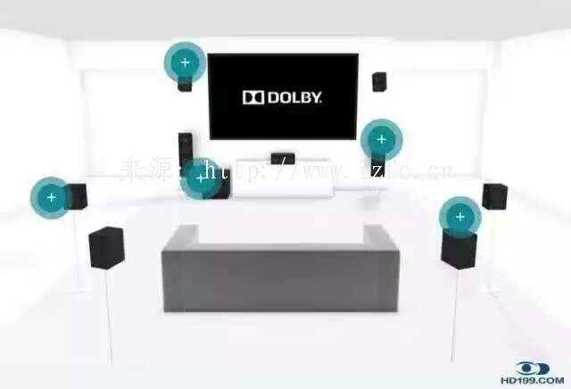 私人家庭影院系统5.1声道7.1声道9.1声道设备系统摆放图 家庭影院 第2张
