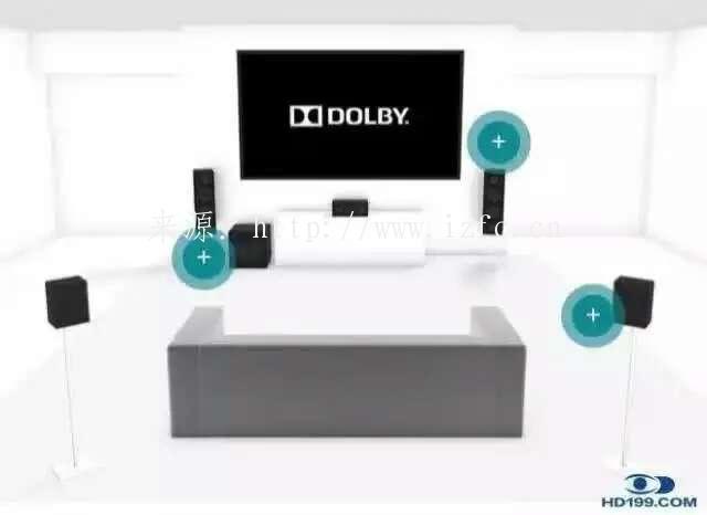 私人家庭影院系统5.1声道7.1声道9.1声道设备系统摆放图 家庭影院 第7张