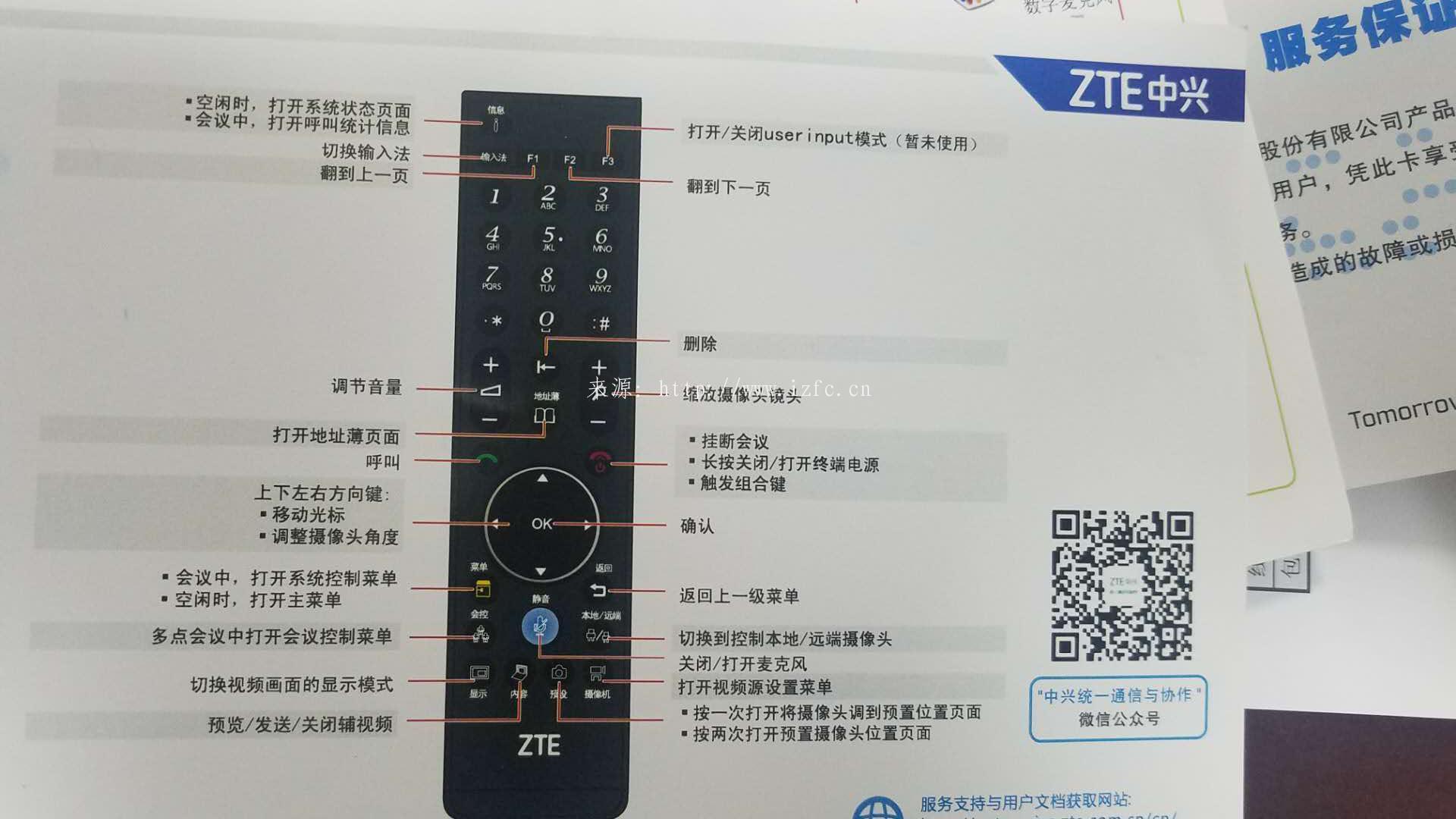 实战中兴ZXV10 T700S终端含T700S产品介绍、安装教程、竞品对比及故障解决 视频会议 第10张