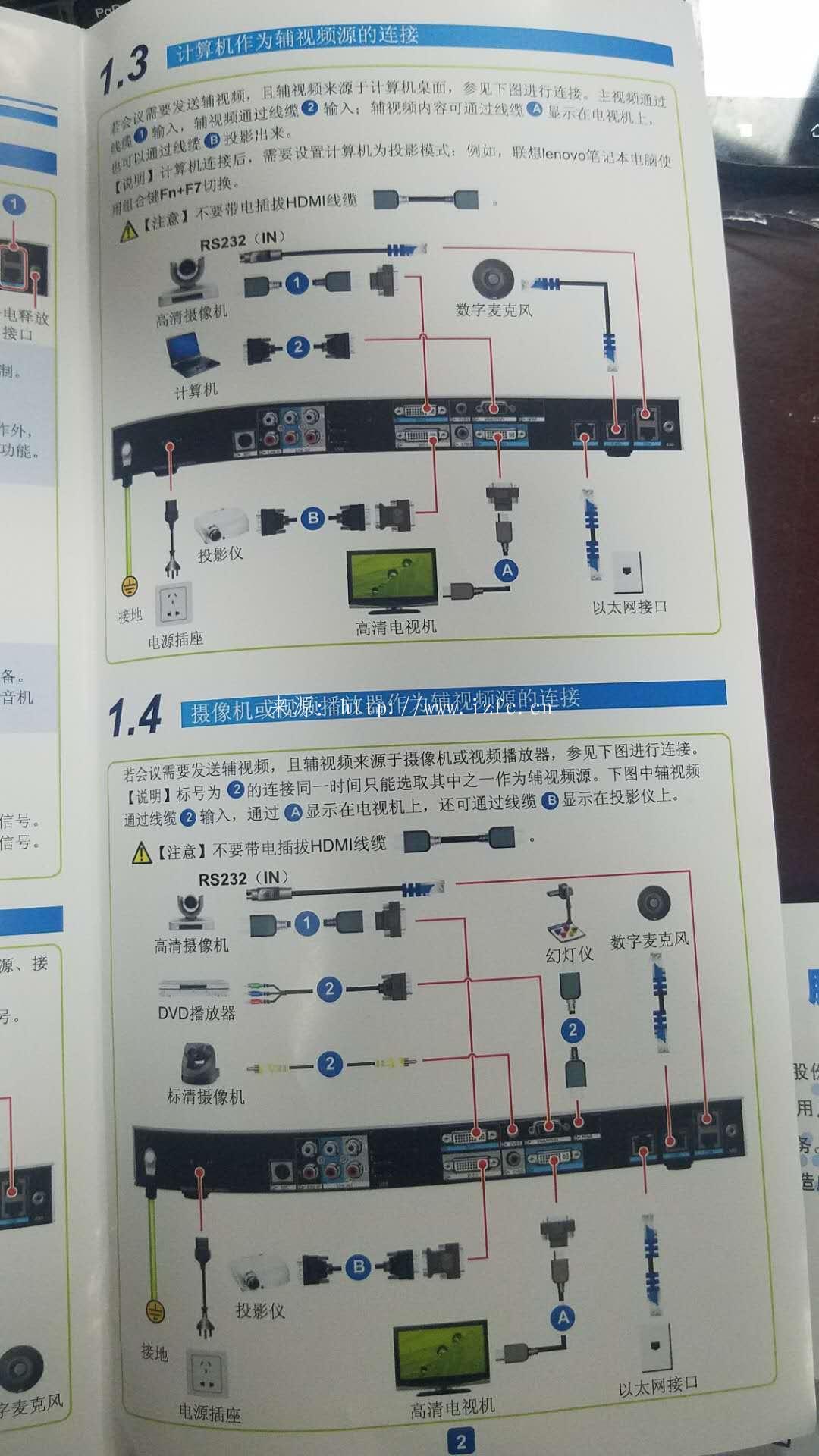 实战中兴ZXV10 T700S终端含T700S产品介绍、安装教程、竞品对比及故障解决 视频会议 第6张