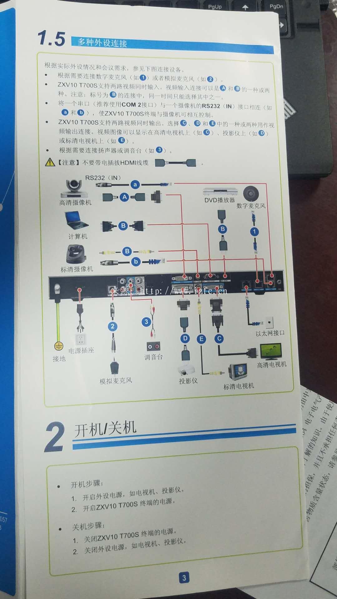 实战中兴ZXV10 T700S终端含T700S产品介绍、安装教程、竞品对比及故障解决 视频会议 第7张