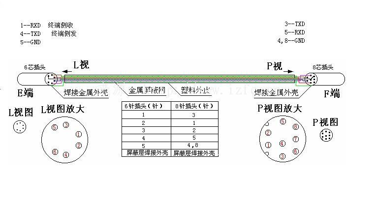 普奥视高清摄像机HD9320对接中兴标清T502产品介绍 故障FAQ 第1张