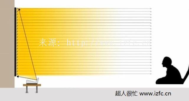 超大抗光幕得安装 及抗光幕产品介绍!