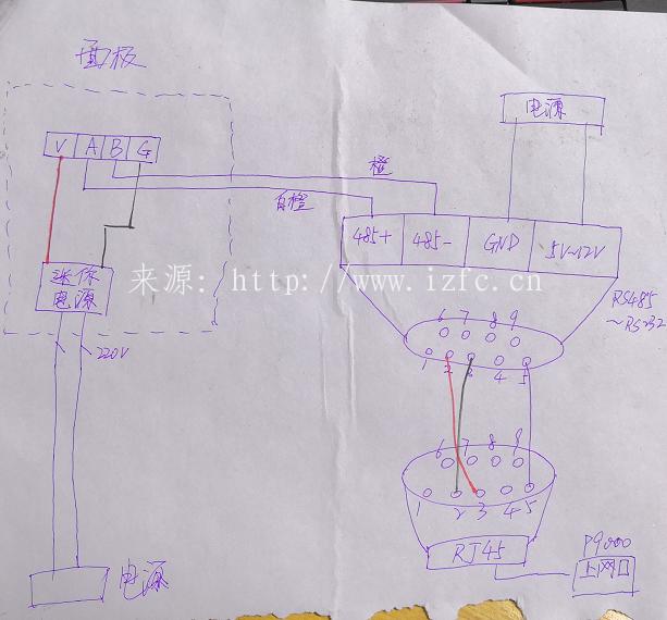 熹田控制系统,熹田面板控制中控主机链接方式;